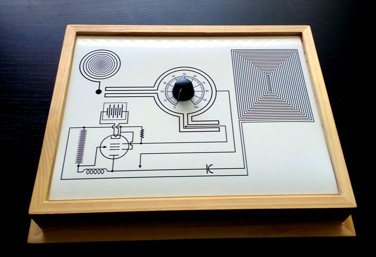 Build Your Own Machine for Predicting the Future?